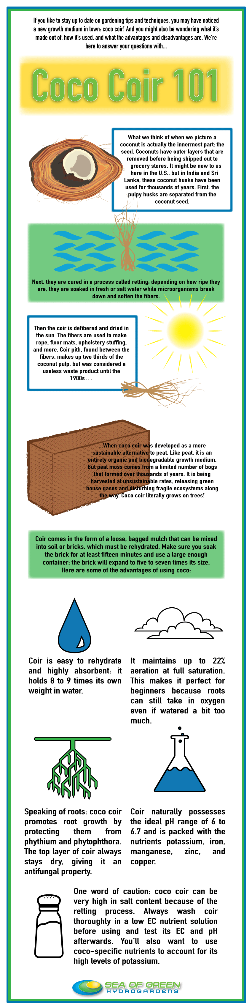 Coco Coir Infographic